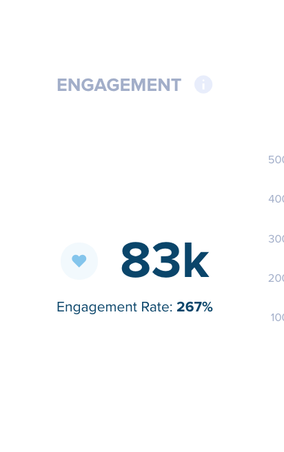 how to calculate your engagement rate