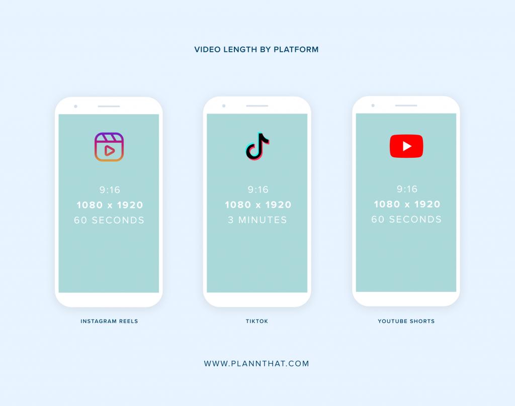 How long can TikTok videos be?